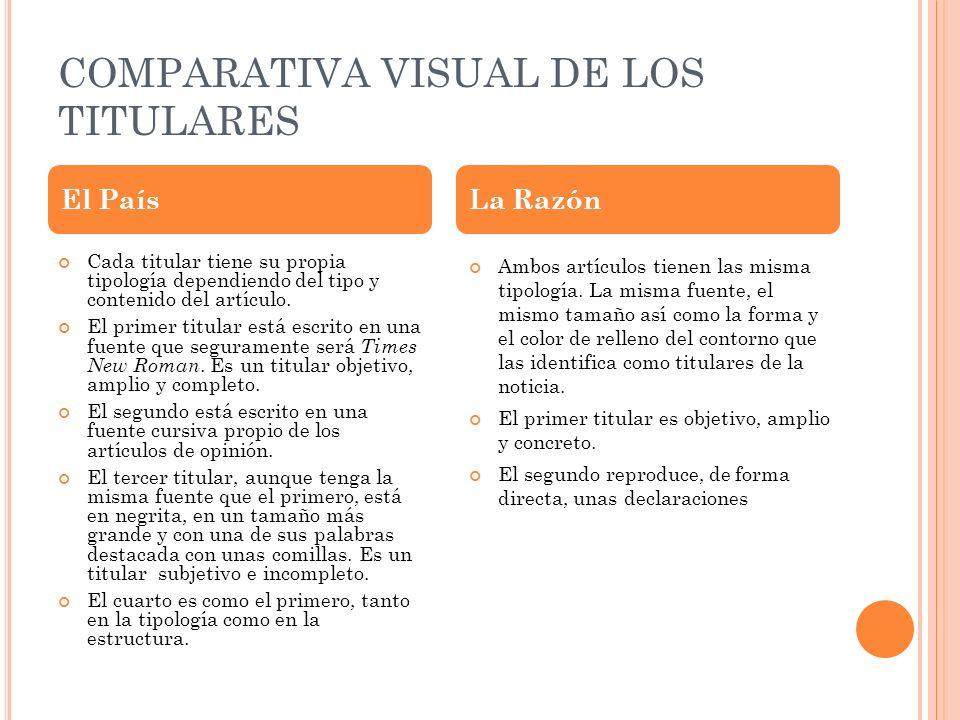 COMPARATIVA VISUAL DE LOS TITULARES