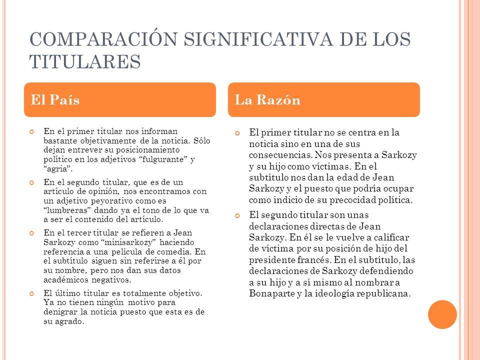 COMPARACIÓN SIGNIFICATIVA DE LOS TITULARES