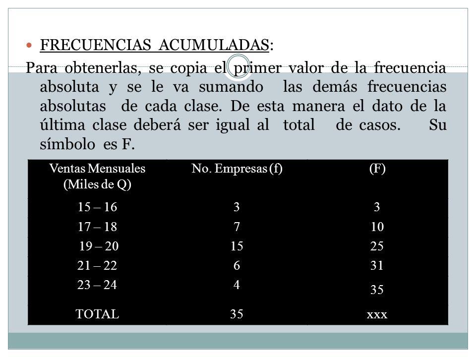 FRECUENCIAS ACUMULADAS:
