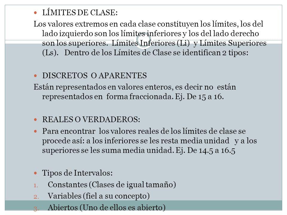 LÍMITES DE CLASE: