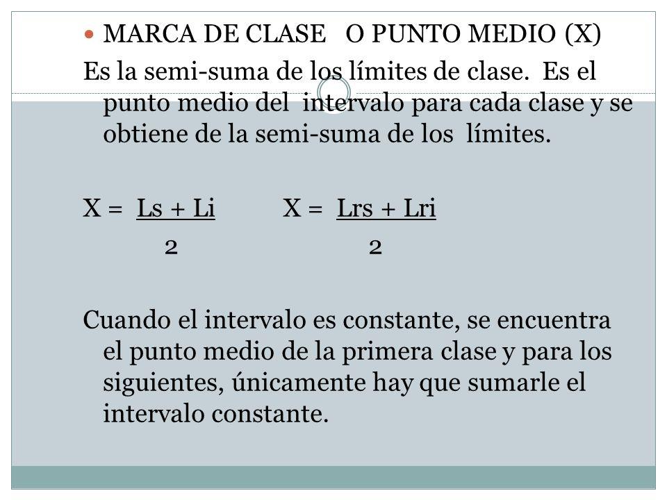 MARCA DE CLASE O PUNTO MEDIO (X)