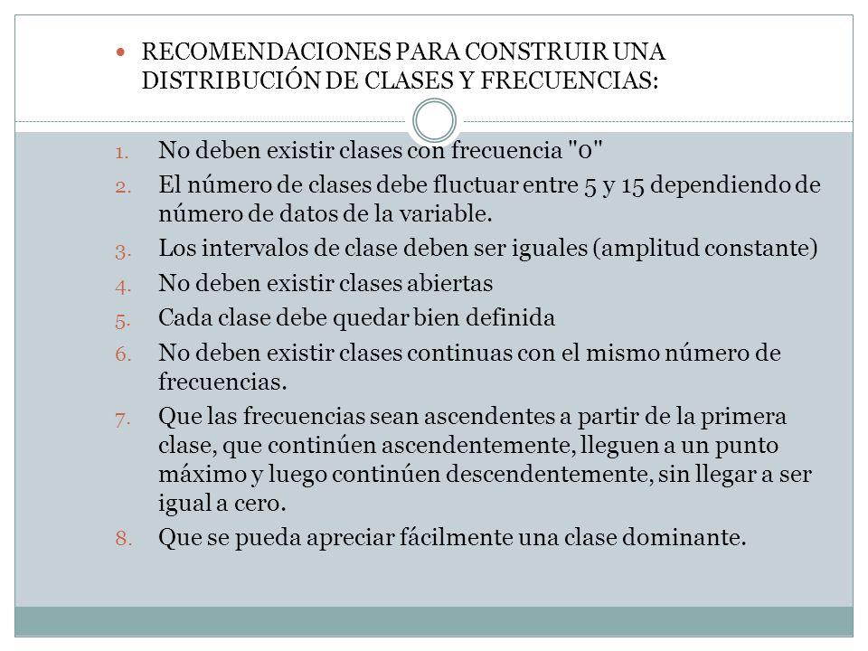 RECOMENDACIONES PARA CONSTRUIR UNA DISTRIBUCIÓN DE CLASES Y FRECUENCIAS: