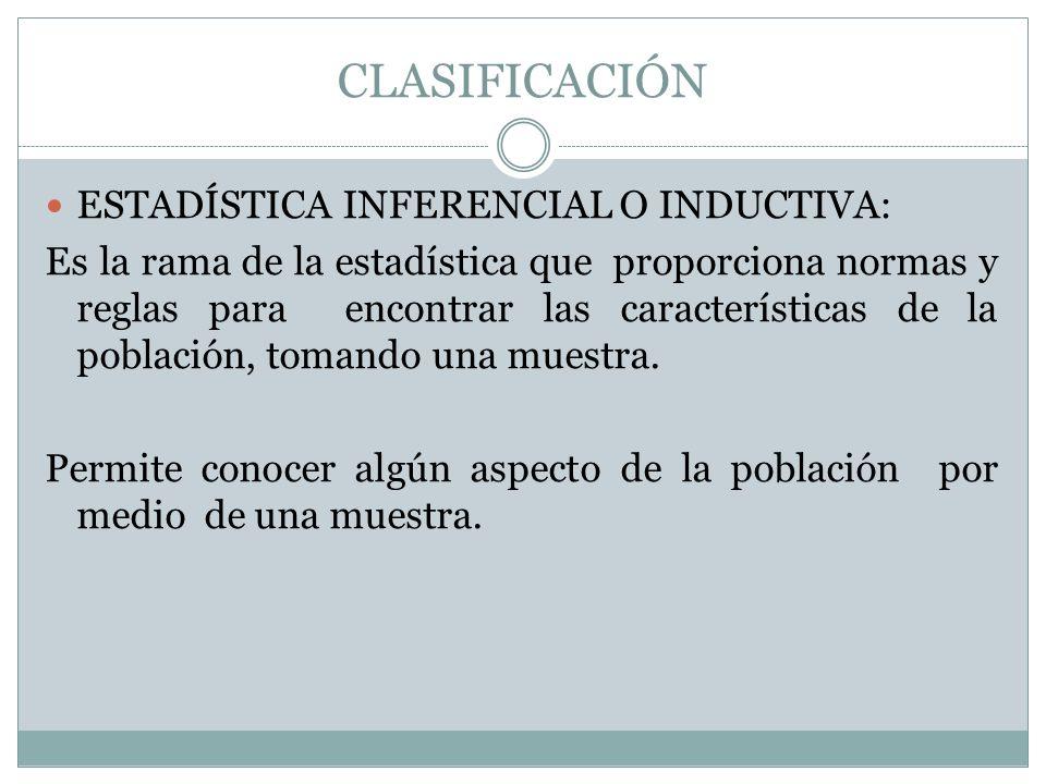 CLASIFICACIÓN ESTADÍSTICA INFERENCIAL O INDUCTIVA: