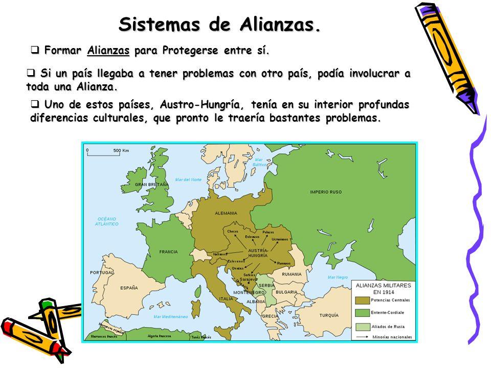 Sistemas de Alianzas. Formar Alianzas para Protegerse entre sí.