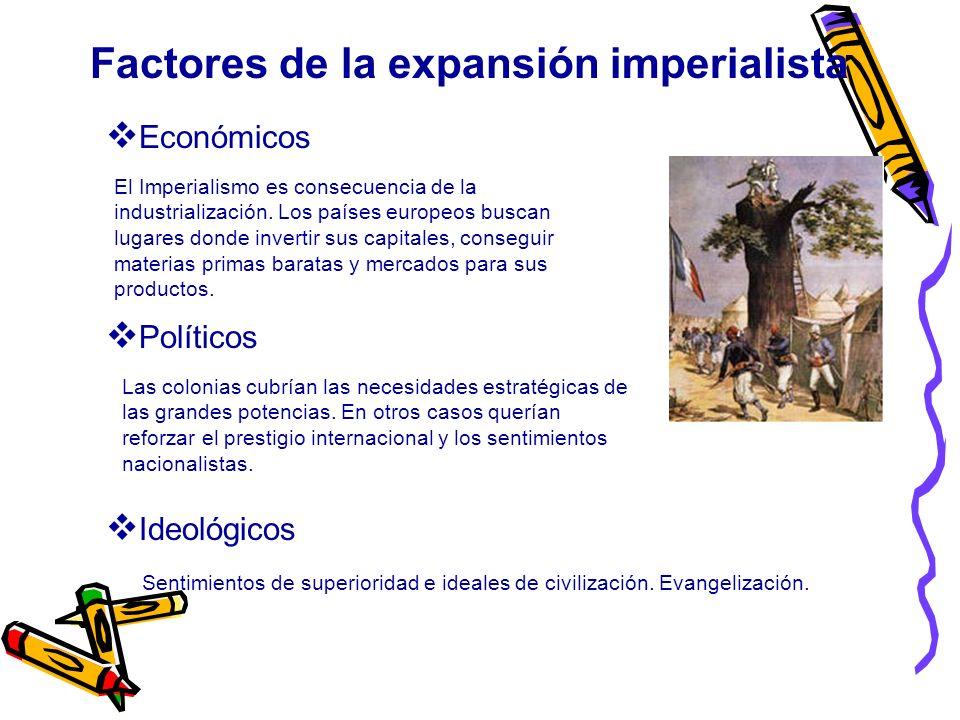 Factores de la expansión imperialista