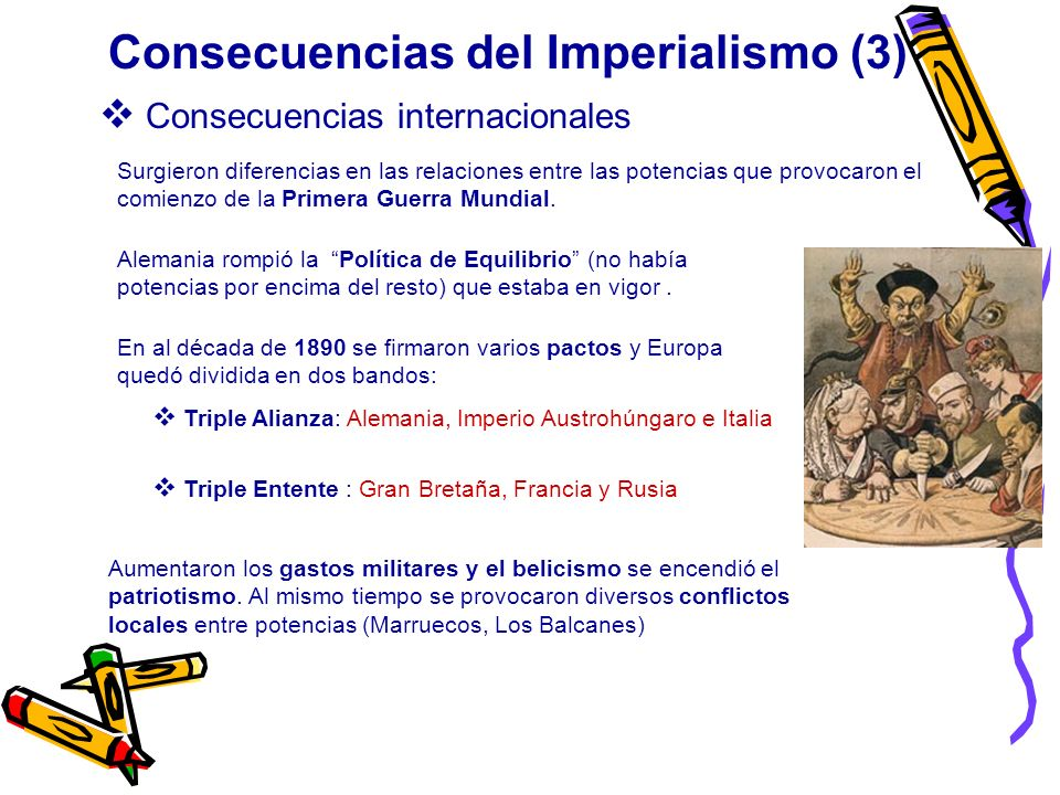 Consecuencias del Imperialismo (3)