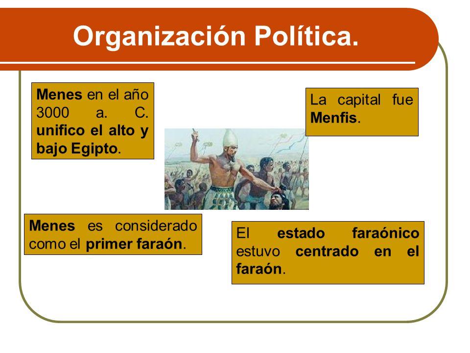 Organización Política.