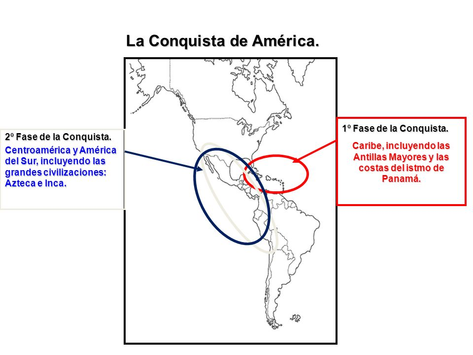 La Conquista de América.