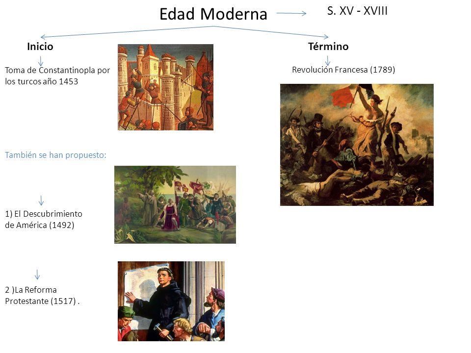 Edad Moderna S. XV - XVIII Inicio Término