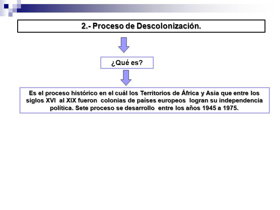 2.- Proceso de Descolonización.