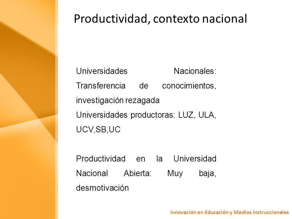 Productividad, contexto nacional