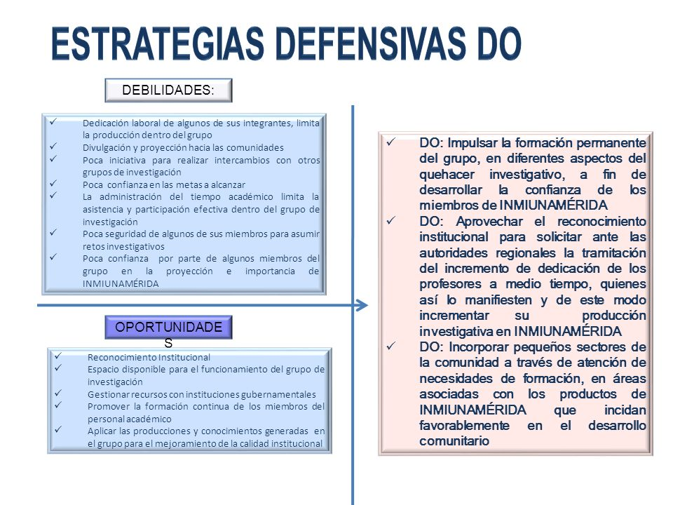 ESTRATEGIAS DEFENSIVAS Do