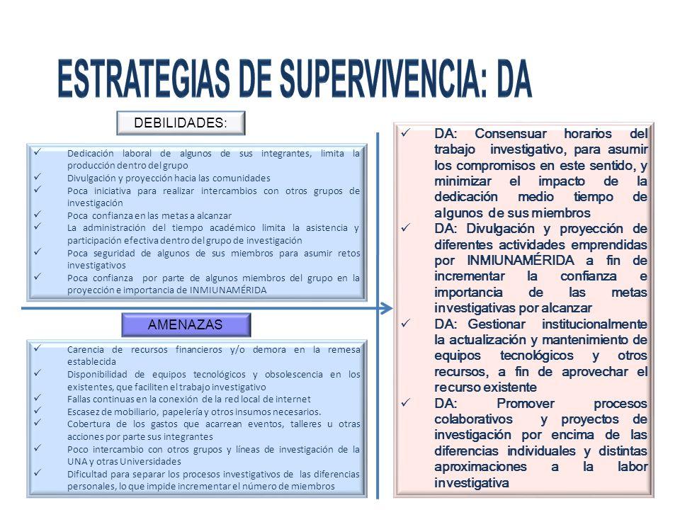ESTRATEGIAS DE SUPERVIVENCIA: Da