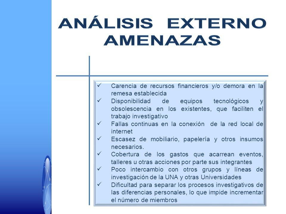 ANÁLISIS EXTERNO AMENAZAS
