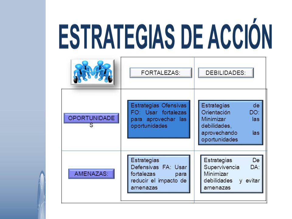 ESTRATEGIAS DE ACCIÓN FORTALEZAS: DEBILIDADES: