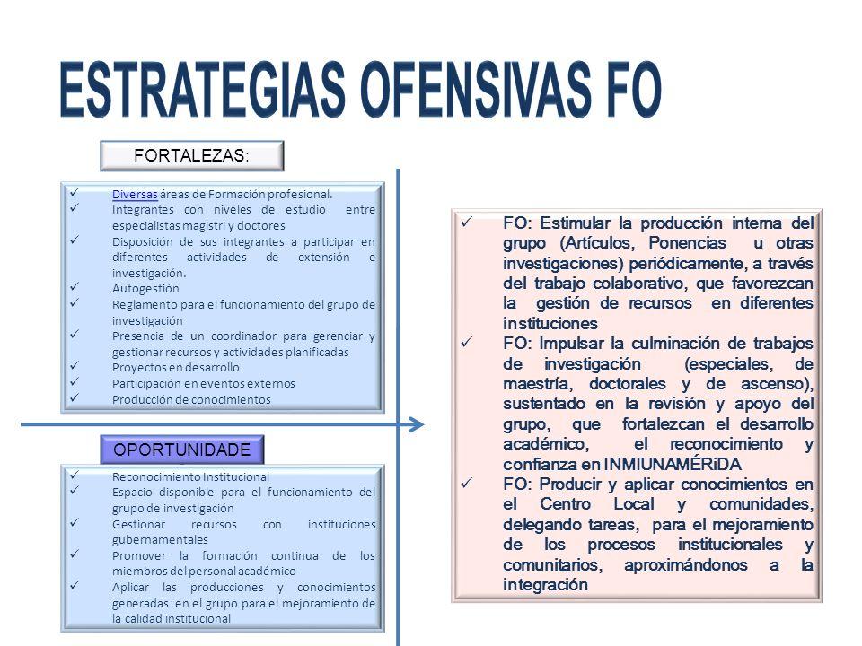 ESTRATEGIAS OFENSIVAS fo