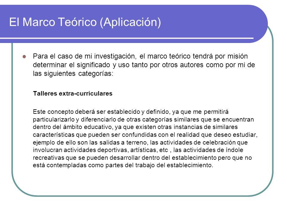 El Marco Teórico (Aplicación)