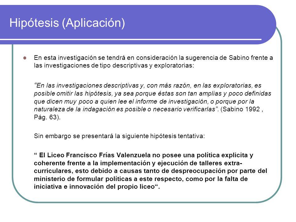 Hipótesis (Aplicación)