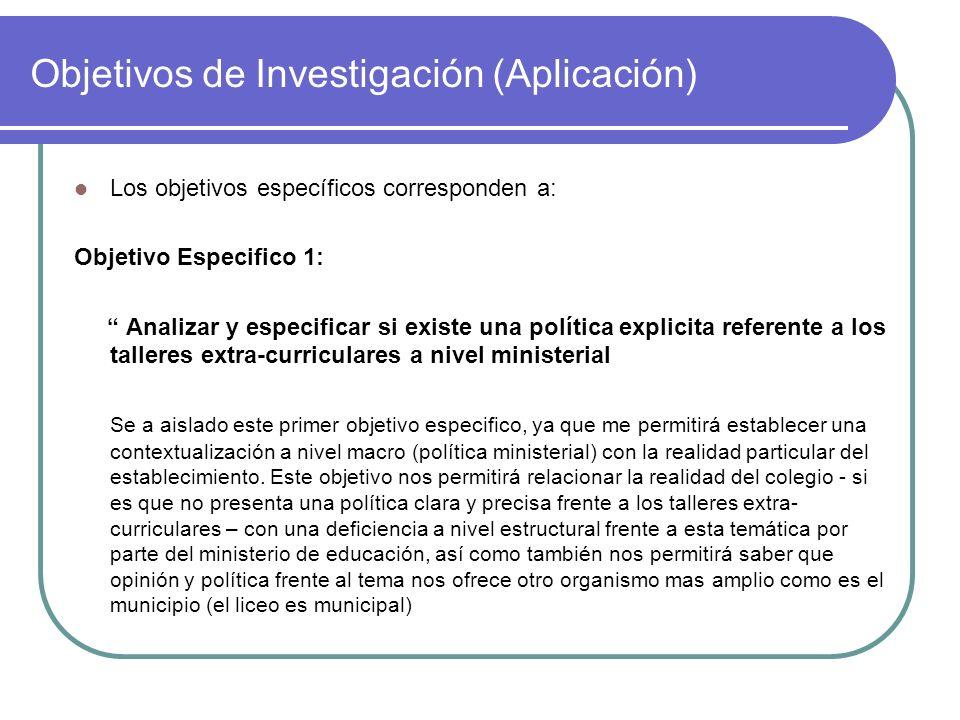 Objetivos de Investigación (Aplicación)