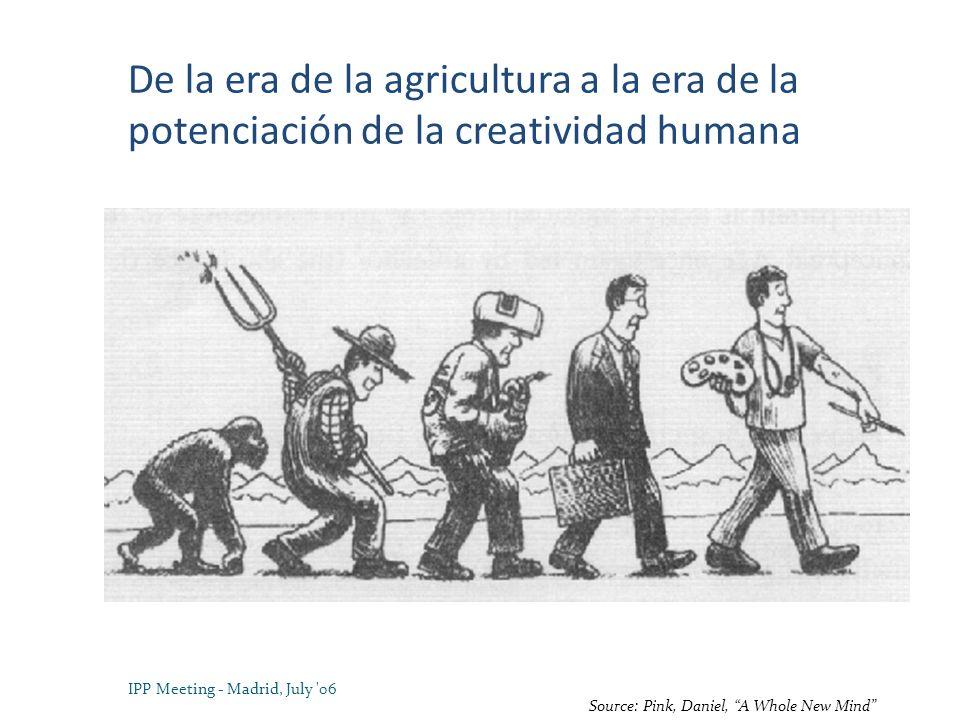De la era de la agricultura a la era de la potenciación de la creatividad humana