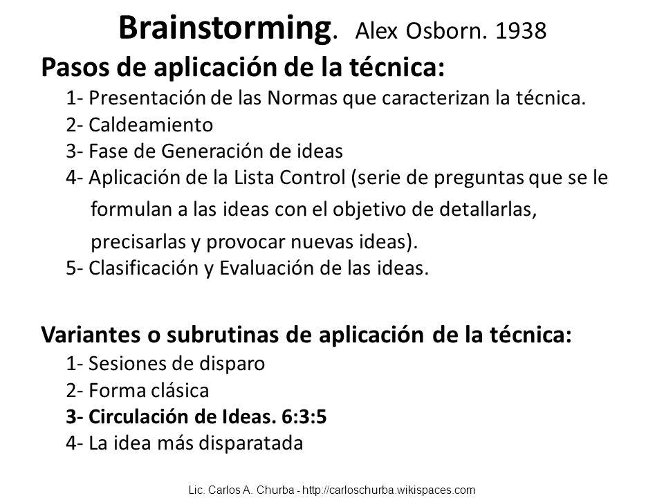 Brainstorming. Alex Osborn. 1938