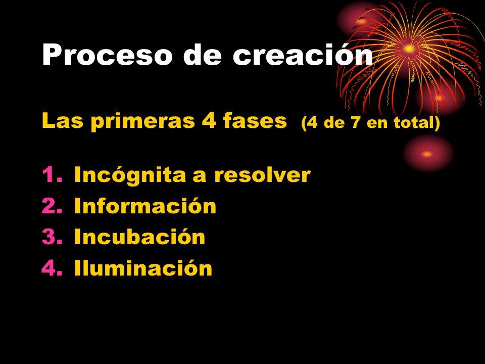 Proceso de creación Las primeras 4 fases (4 de 7 en total)