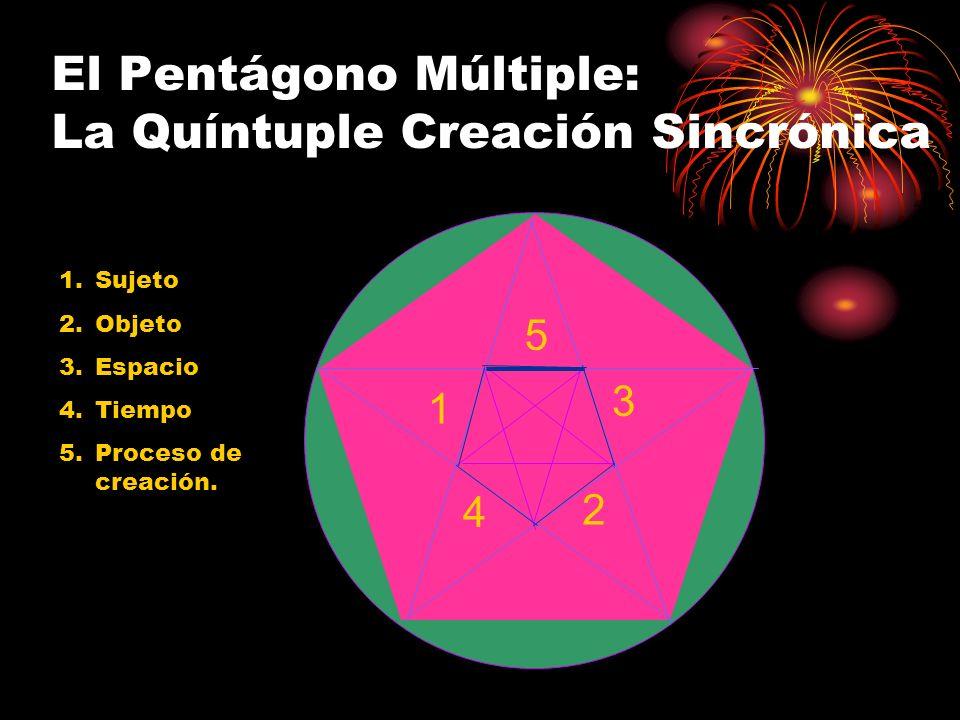 El Pentágono Múltiple: La Quíntuple Creación Sincrónica