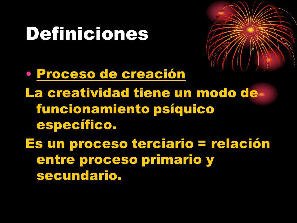 Definiciones Proceso de creación