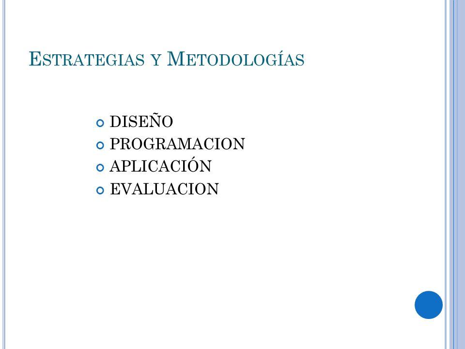 Estrategias y Metodologías