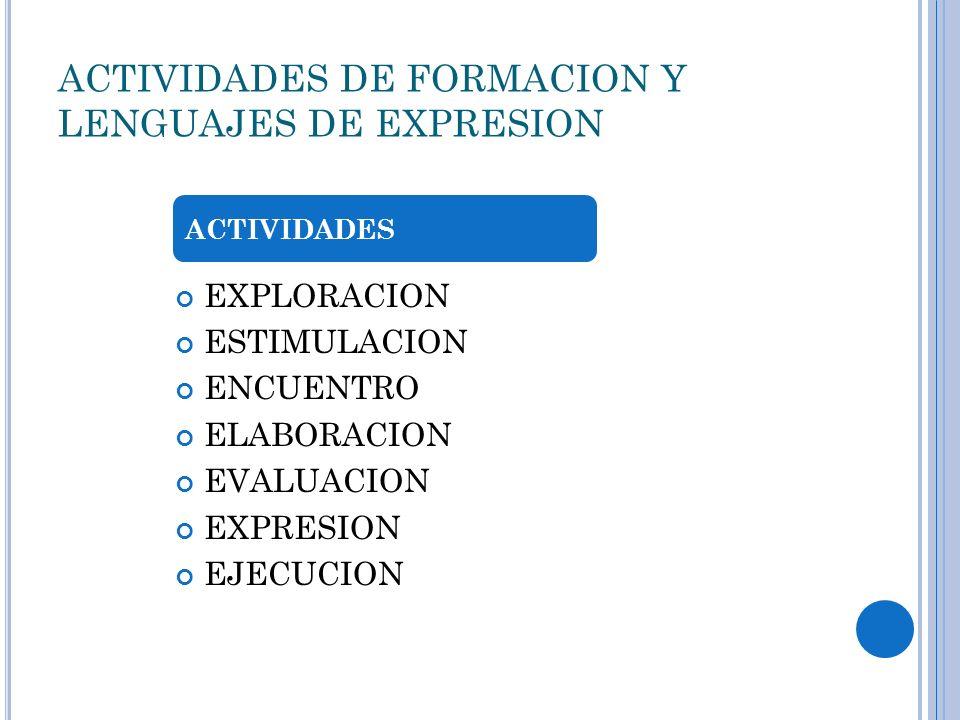 ACTIVIDADES DE FORMACION Y LENGUAJES DE EXPRESION