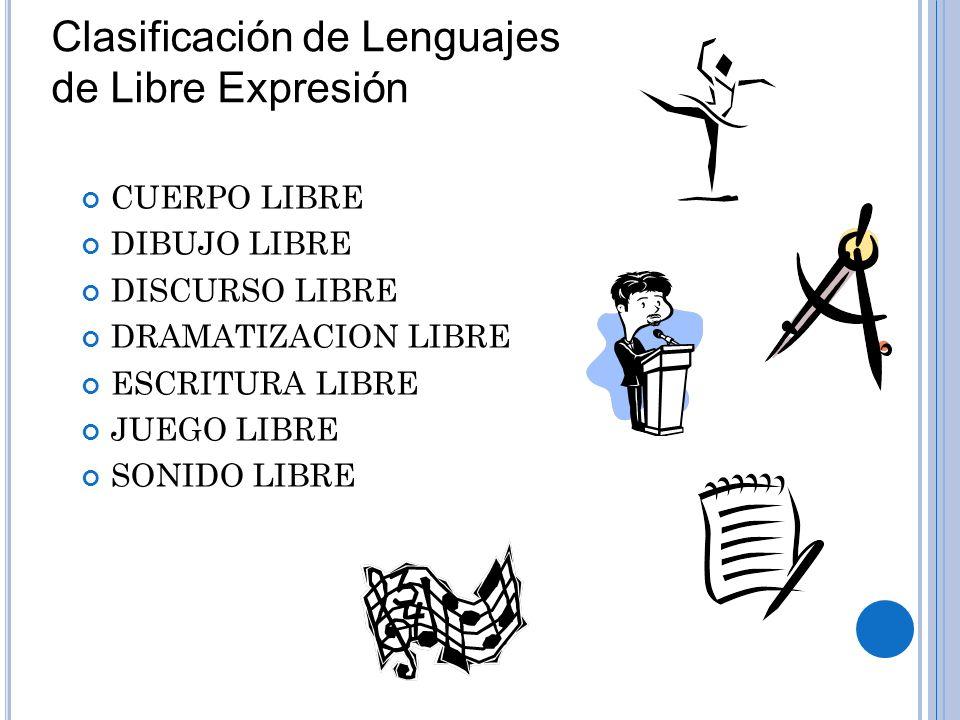 Clasificación de Lenguajes de Libre Expresión