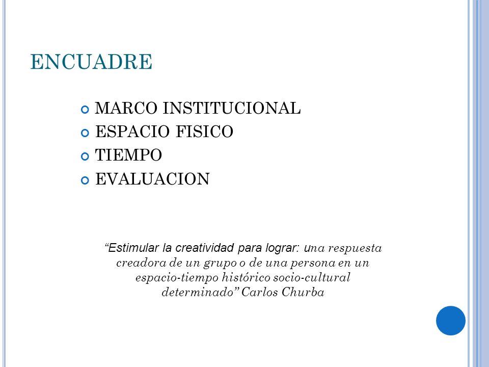 ENCUADRE MARCO INSTITUCIONAL ESPACIO FISICO TIEMPO EVALUACION