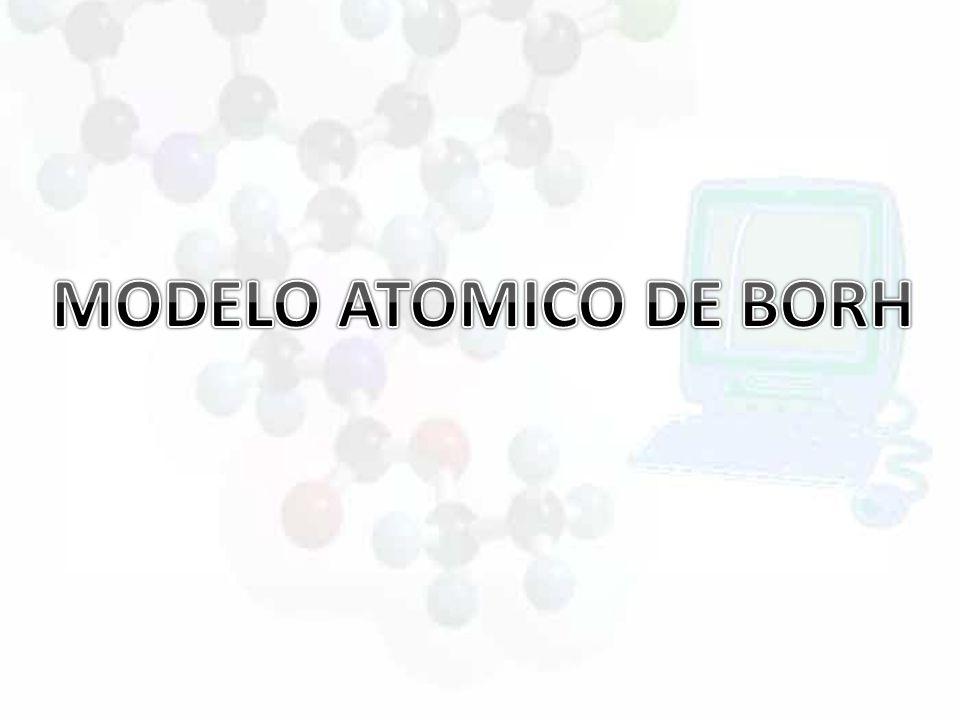 MODELO ATOMICO DE BORH