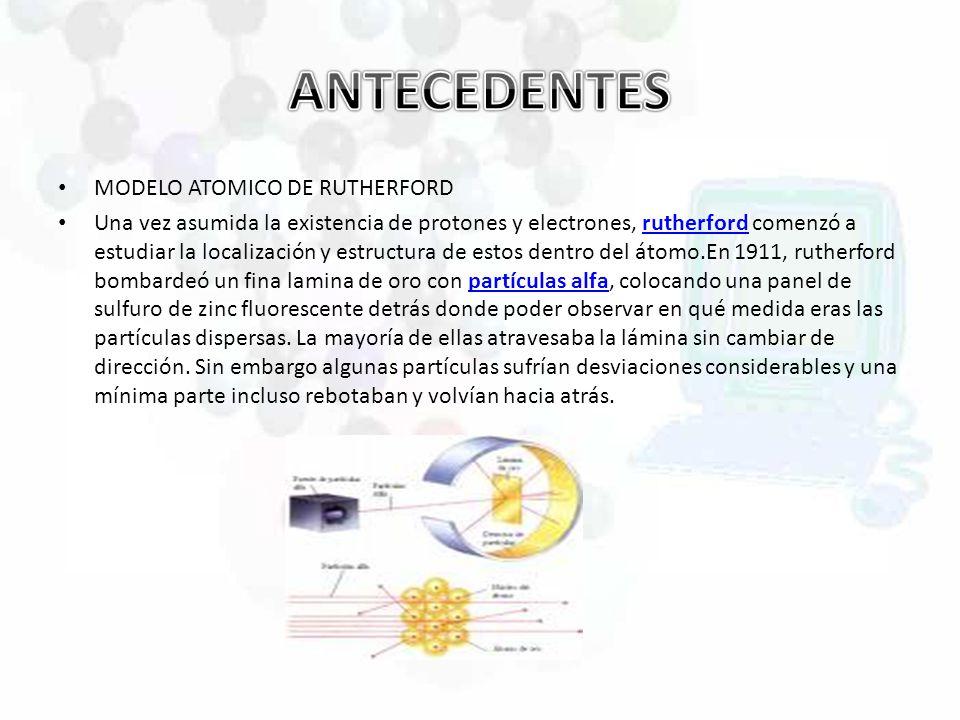 ANTECEDENTES MODELO ATOMICO DE RUTHERFORD