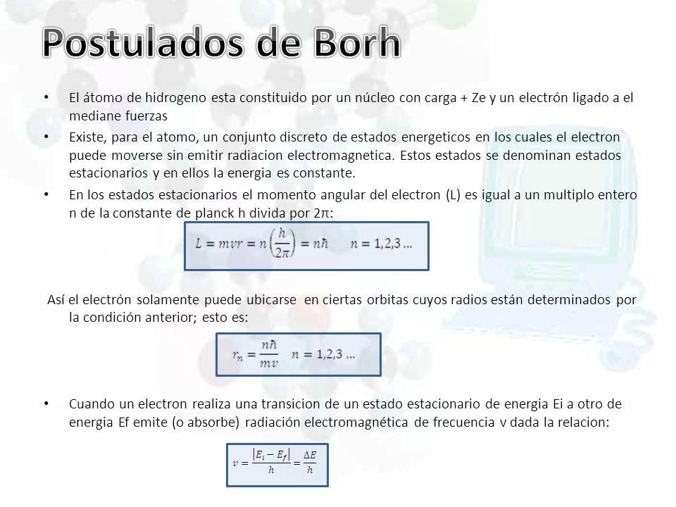 Postulados de Borh El átomo de hidrogeno esta constituido por un núcleo con carga + Ze y un electrón ligado a el mediane fuerzas.