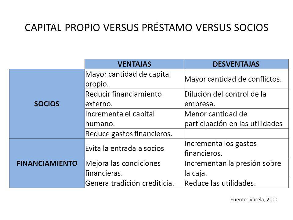 CAPITAL PROPIO VERSUS PRÉSTAMO VERSUS SOCIOS