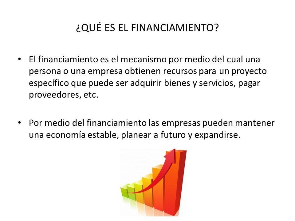 ¿QUÉ ES EL FINANCIAMIENTO