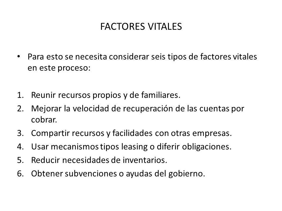 FACTORES VITALES Para esto se necesita considerar seis tipos de factores vitales en este proceso: Reunir recursos propios y de familiares.