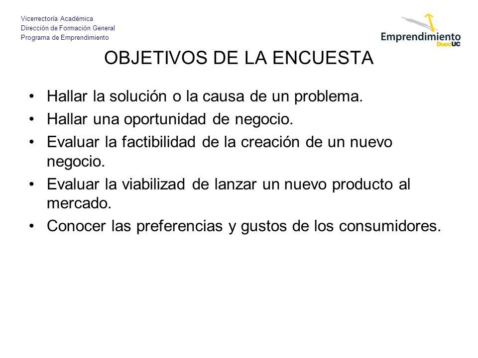 OBJETIVOS DE LA ENCUESTA