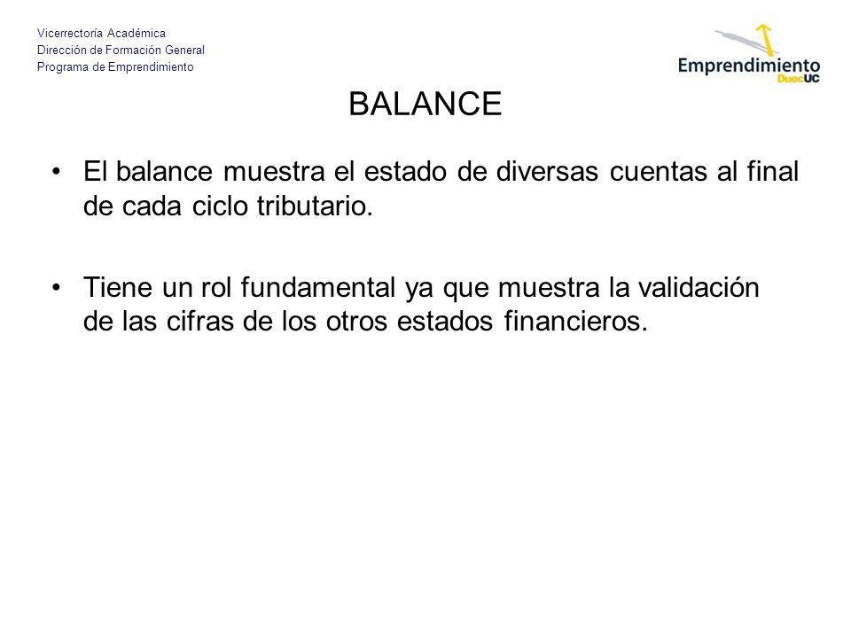 BALANCE El balance muestra el estado de diversas cuentas al final de cada ciclo tributario.