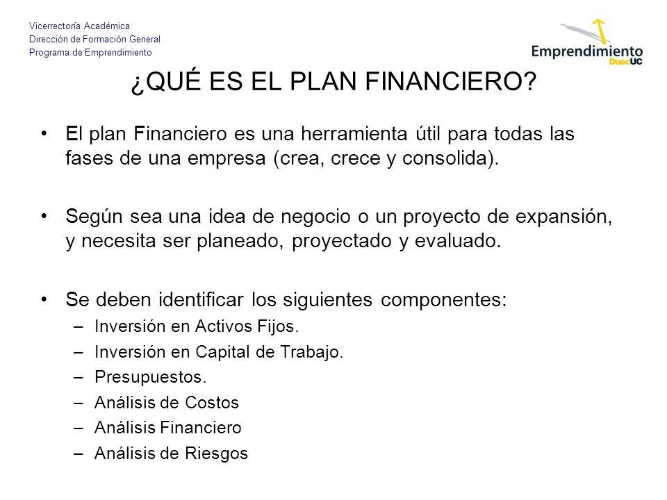 ¿QUÉ ES EL PLAN FINANCIERO