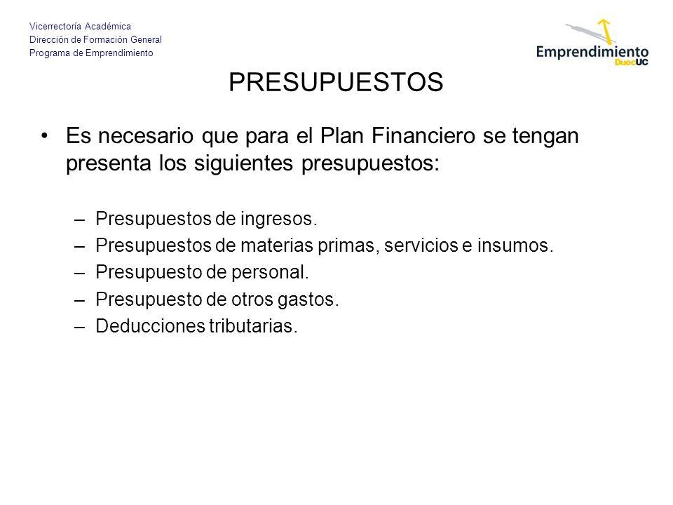 PRESUPUESTOS Es necesario que para el Plan Financiero se tengan presenta los siguientes presupuestos: