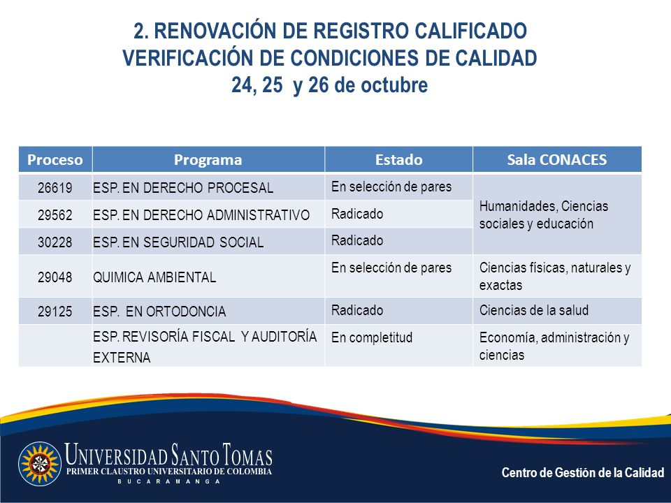 2. RENOVACIÓN DE REGISTRO CALIFICADO