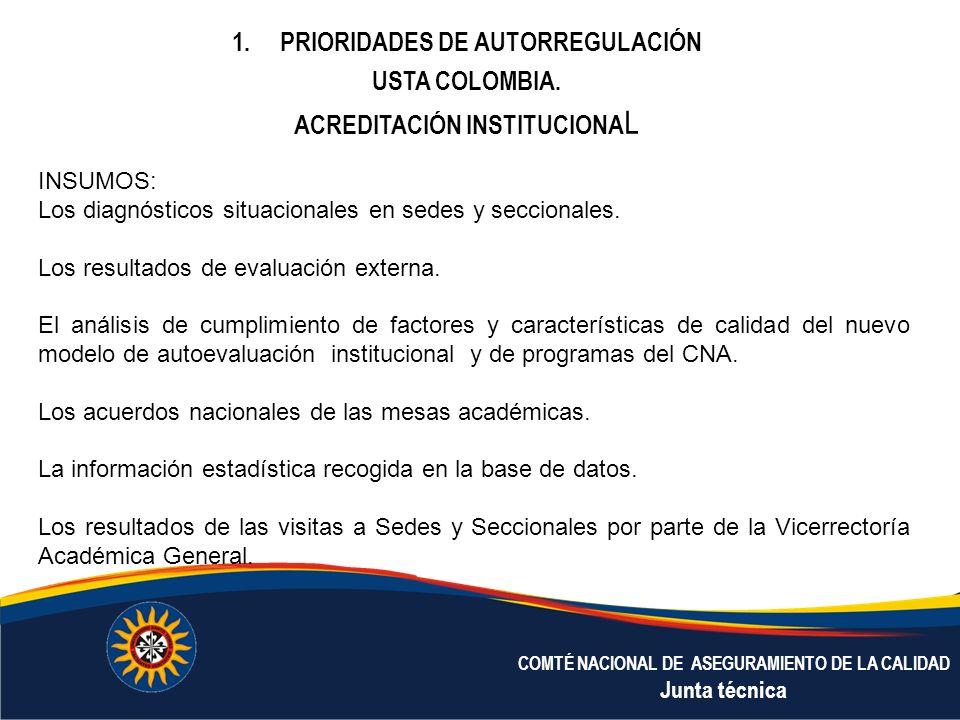 PRIORIDADES DE AUTORREGULACIÓN