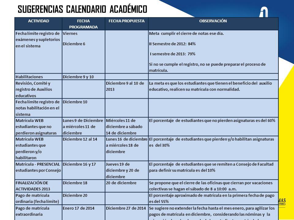 SUGERENCIAS CALENDARIO ACADÉMICO