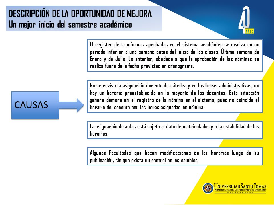 DESCRIPCIÓN DE LA OPORTUNIDAD DE MEJORA Un mejor inicio del semestre académico