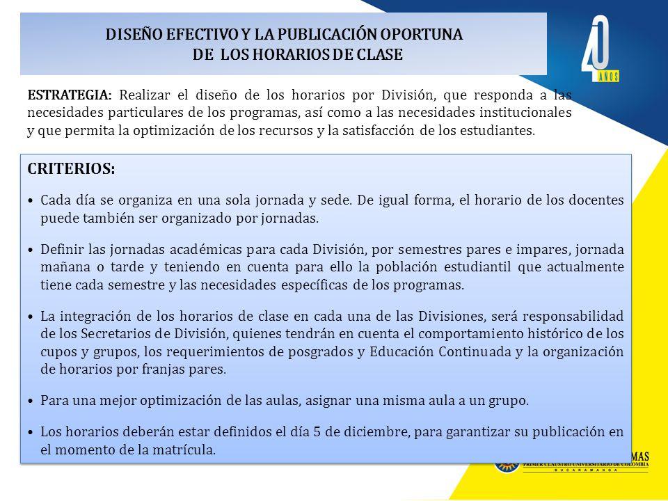 DISEÑO EFECTIVO Y LA PUBLICACIÓN OPORTUNA DE LOS HORARIOS DE CLASE