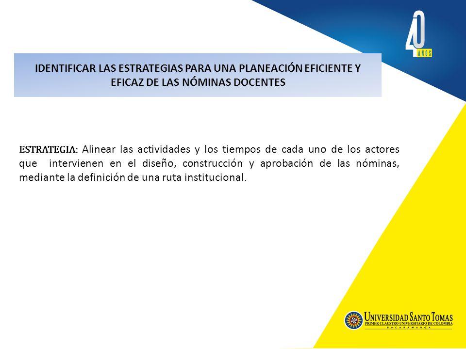 IDENTIFICAR LAS ESTRATEGIAS PARA UNA PLANEACIÓN EFICIENTE Y EFICAZ DE LAS NÓMINAS DOCENTES