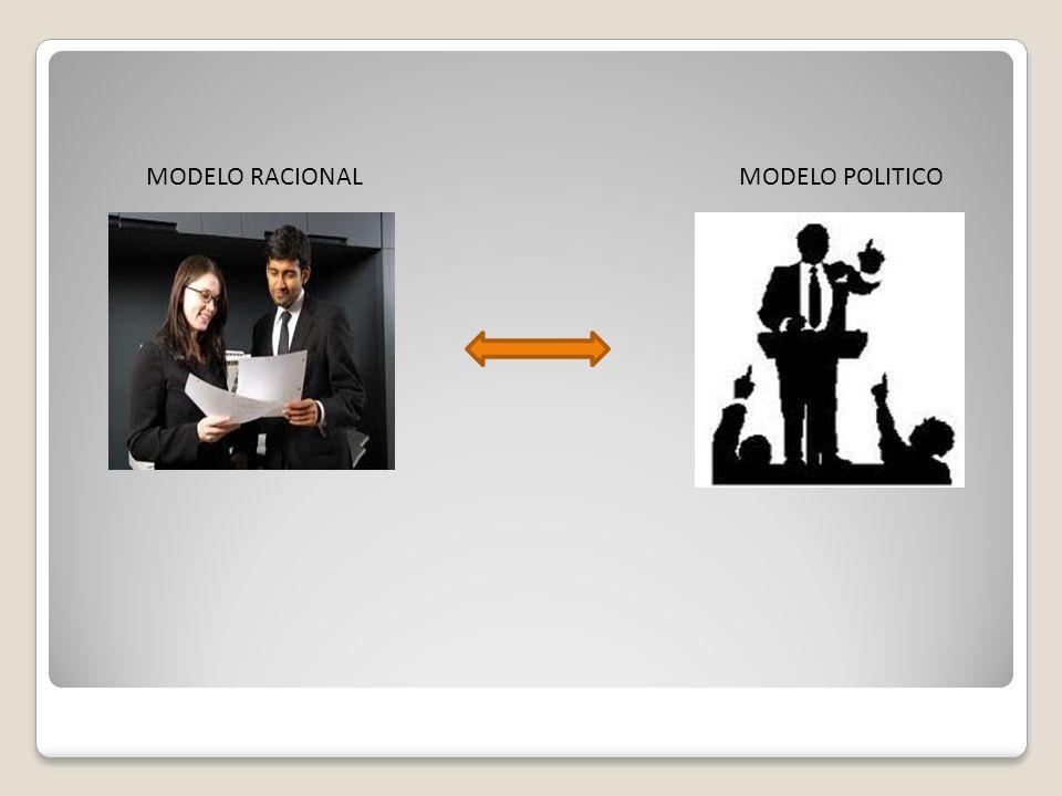 MODELO RACIONAL MODELO POLITICO