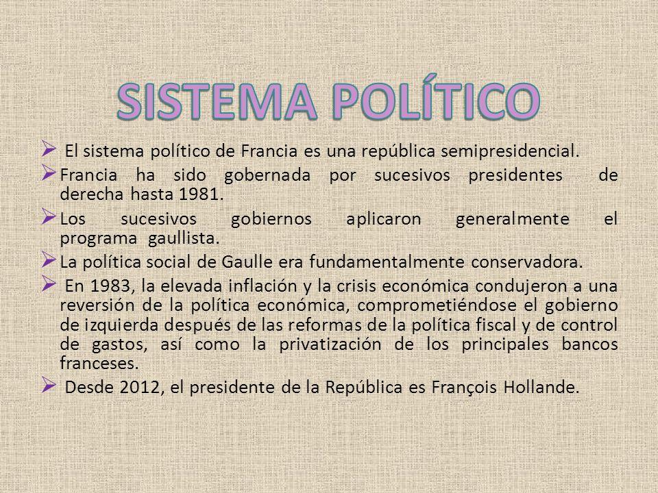 SISTEMA POLÍTICO El sistema político de Francia es una república semipresidencial.